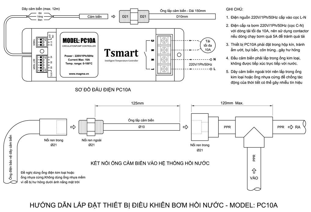 PC10A-Huong-dan-lap-dat