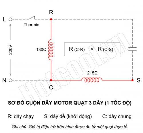 So-do-dau-day-motor-quat-3-day